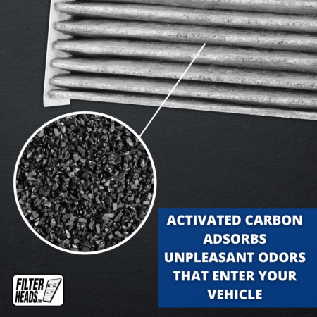 FilterHeads - AQ1219C Cabin Air Filter - Carbon Media, Absorbs Odors