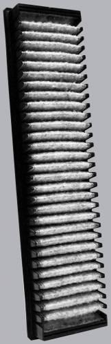 FilterHeads - AQ1068 Cabin Air Filter - Carbon Media, Absorbs Odors